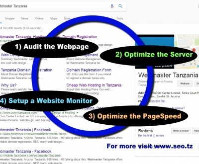Web page optimization tips