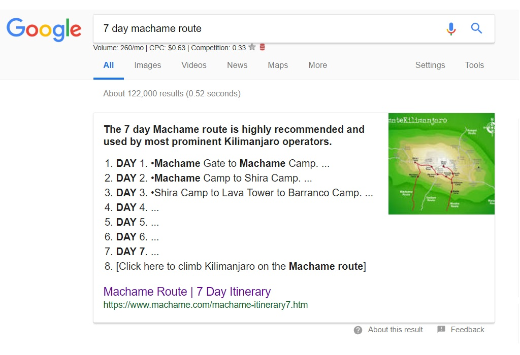 Google Search Results - 7 Day Machame Route