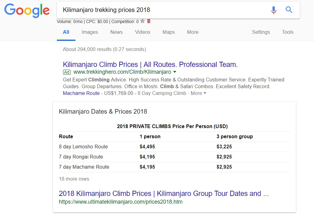 Google Search Results - Kilimanjaro Trekking Prices